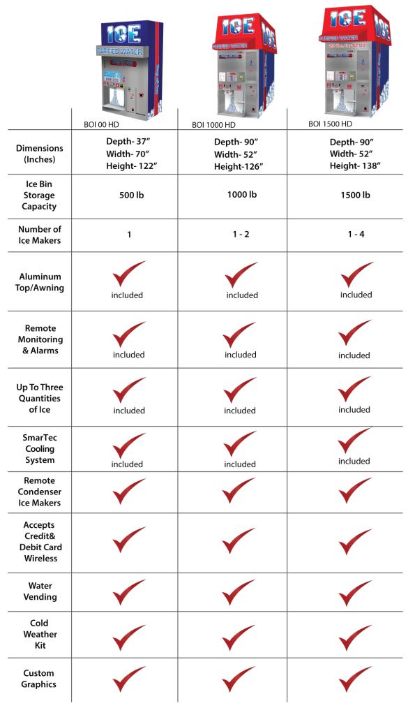 Comparison_2013_